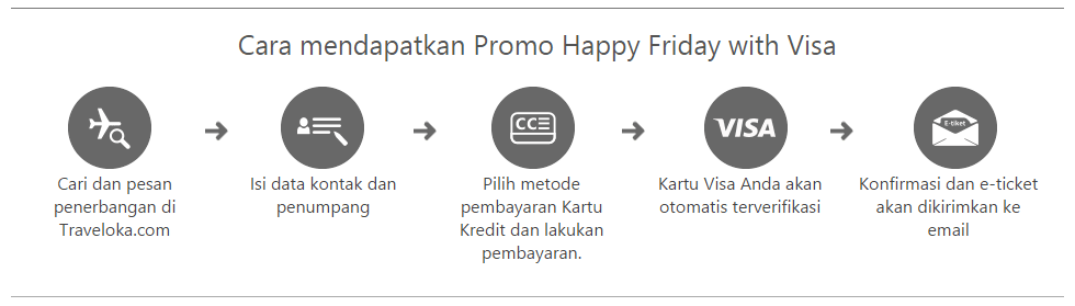 Happy Friday with Visa di Traveloka.com   Cari Tiket Happy Friday with Visa Promo