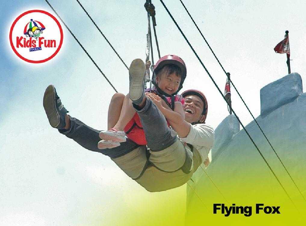 Promo Kids Fun Yogyakarta Harga Tiket Masuk Travelspromo