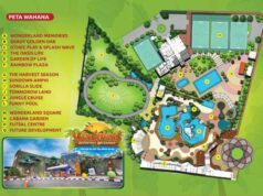 Wonderland Waterpak Karawang
