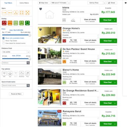 Search hotel dengan kata Bandung, sort by price kita akan mendapatkan daftar hotel murah di Bandung.