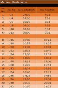 Jadwal Kereta Medan Kuala Namu Setiap hari