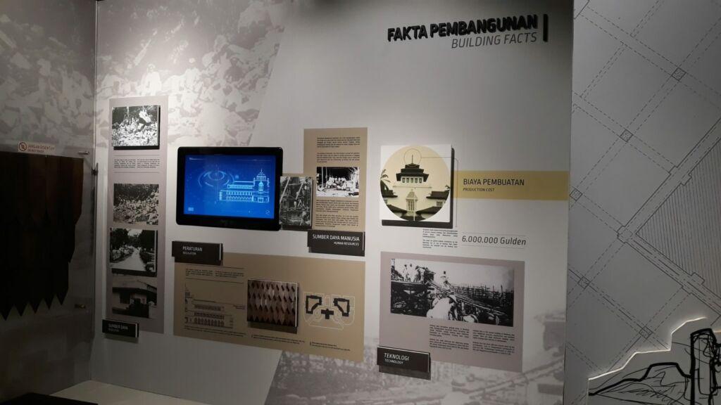 Sejarah pembangunan gedung